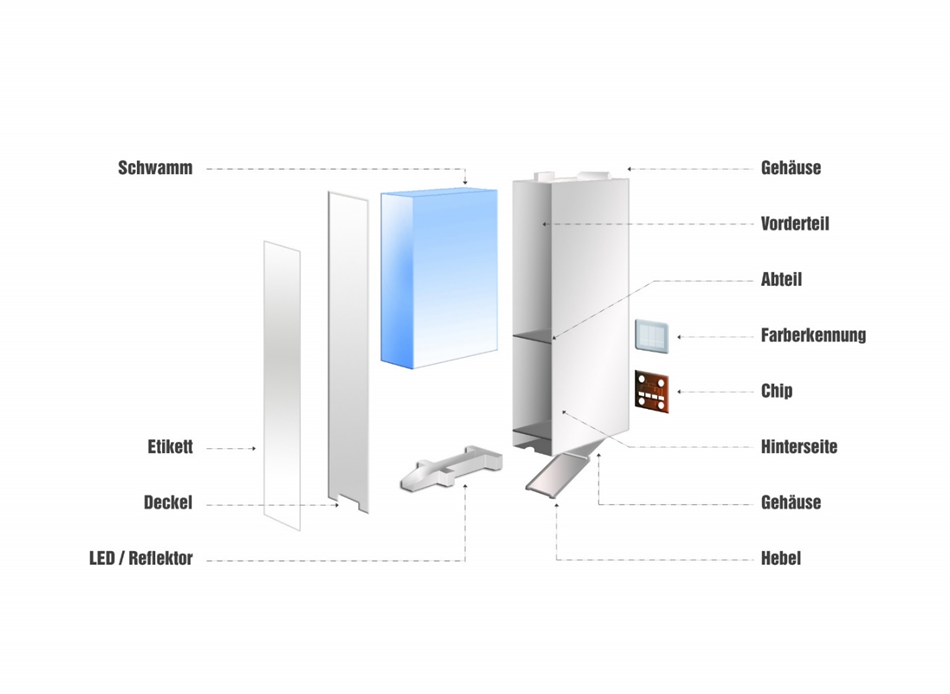 tintenstrahldrucker wiki. Black Bedroom Furniture Sets. Home Design Ideas